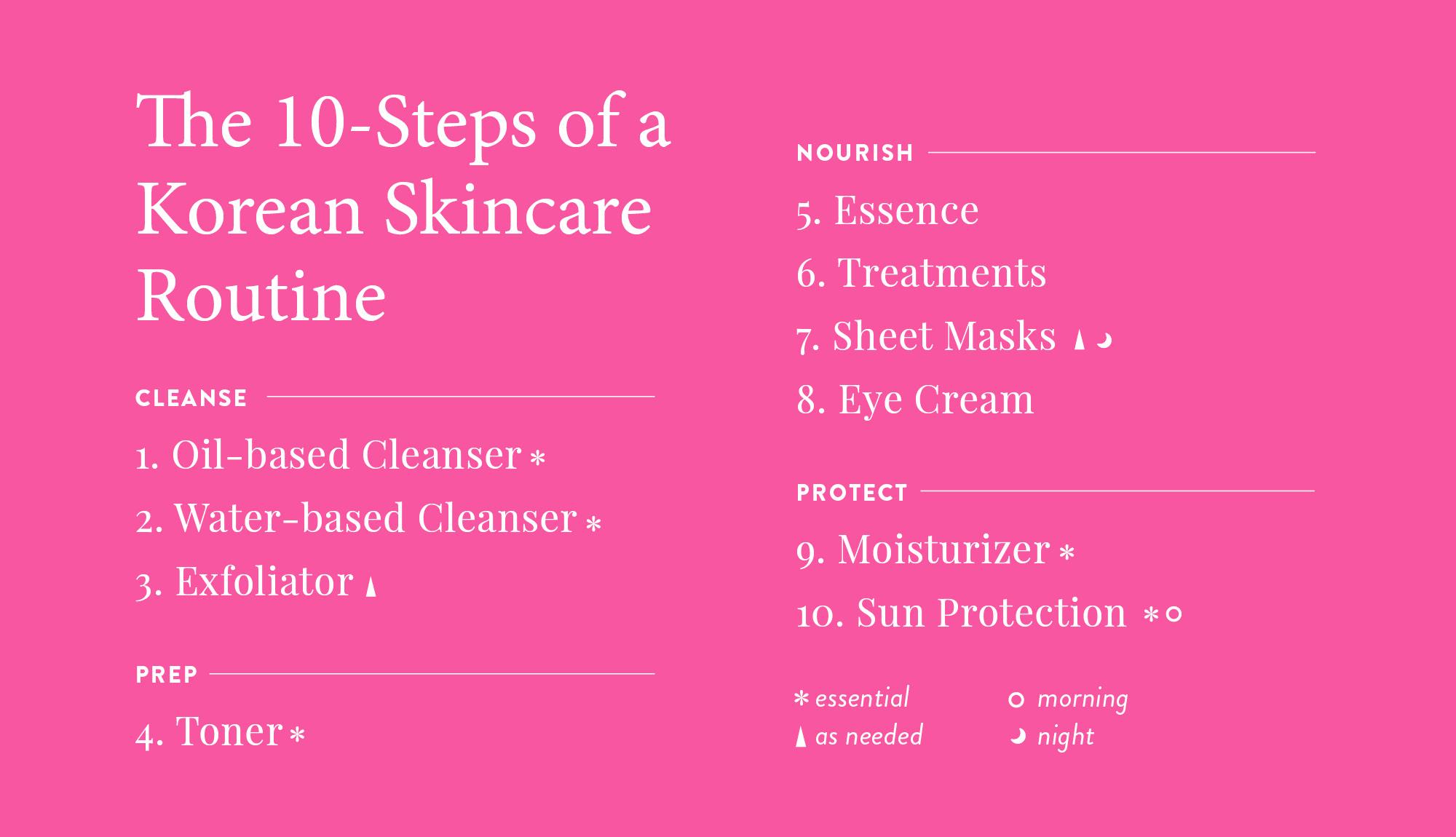 The Korean Skincare Routine To Get That Glass Skin Teriaki Talks